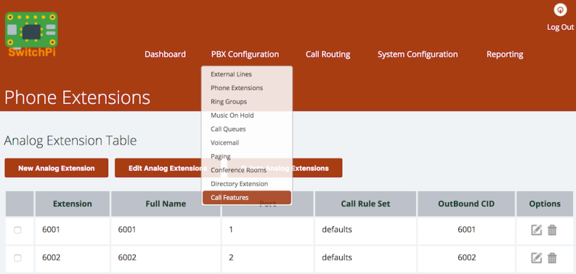 PBX_Configurations